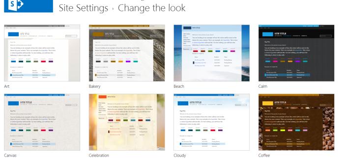 SharePoint 2013 Hosting - Ways to Brand SharePoint 2013 ...