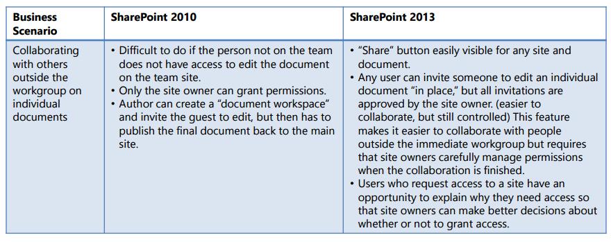 sharepoint4